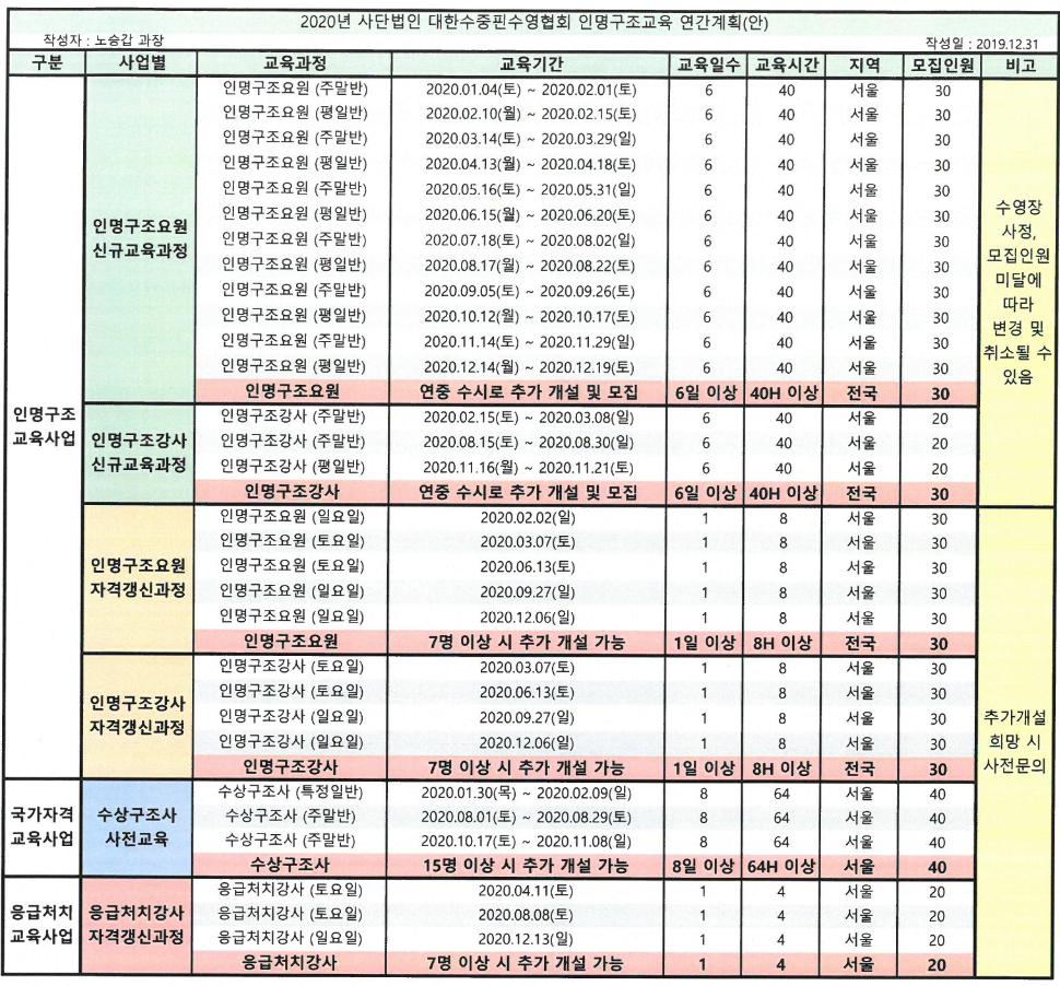 2020년 인명구조관련 연간계획.png